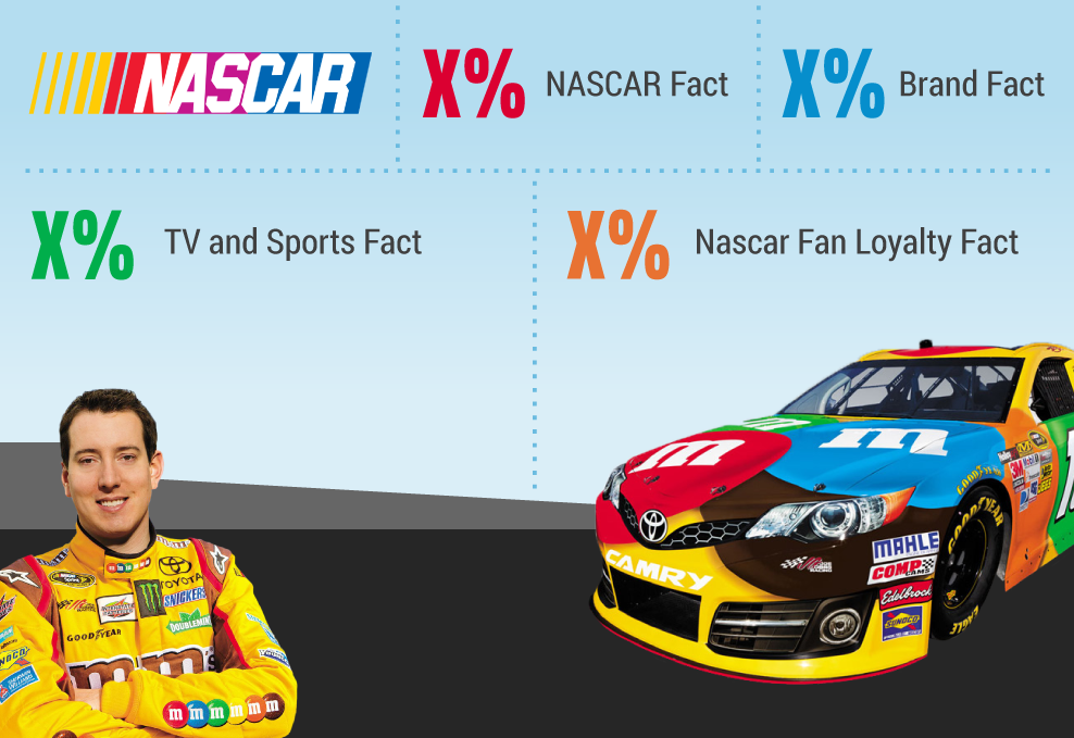 Nascar and M&M's
